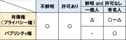 f:id:nezujiro:20181121122549j:plain