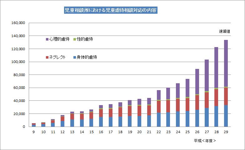 f:id:nezujiro:20190305092709p:plain