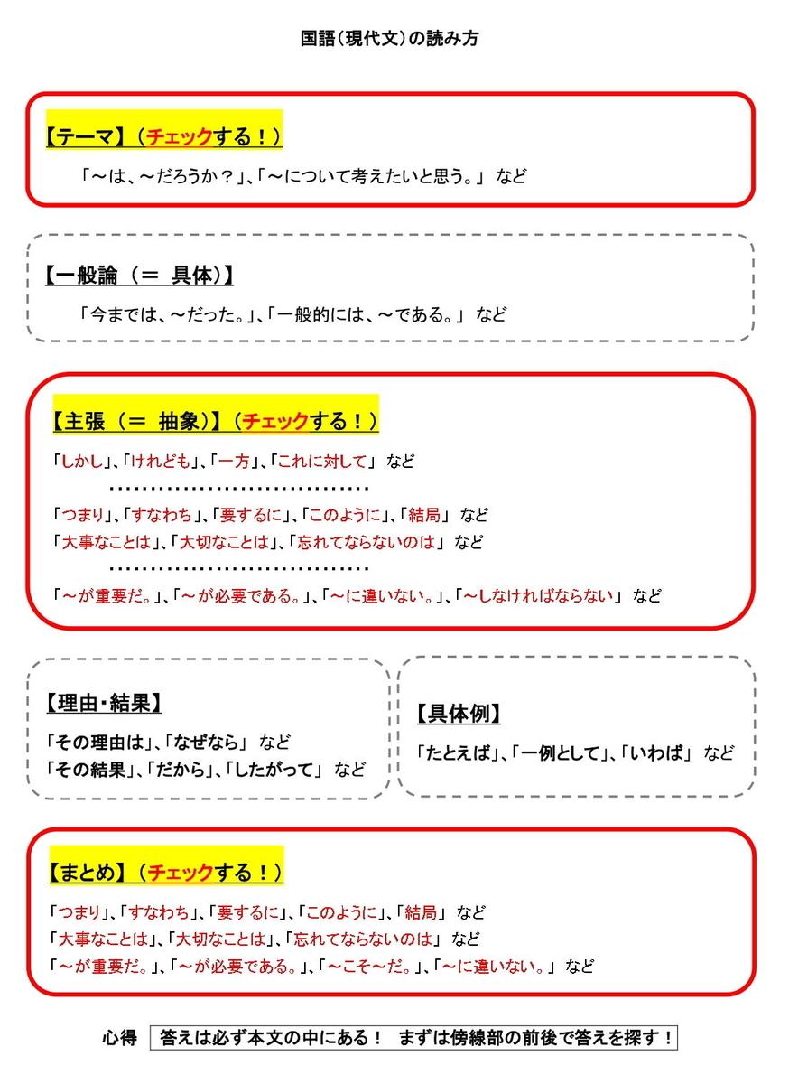 f:id:nezujiro:20191205140202j:plain