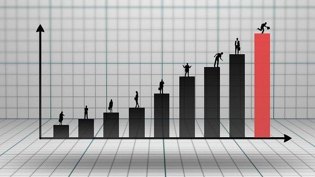 コロナ 経済 景気 回復 国 投資 アジア 南米 欧州 北米