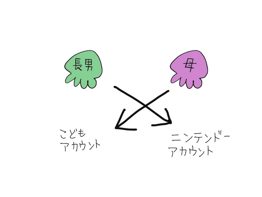 f:id:nezumiikachan:20180409082521j:image