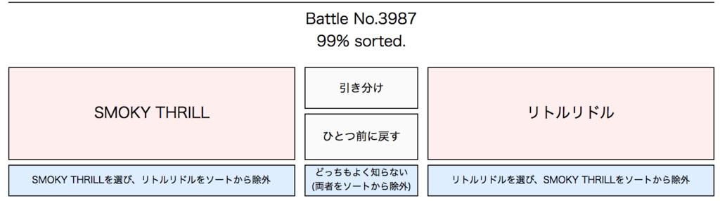 f:id:nezumitori:20180110224007p:plain