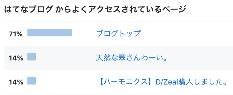 f:id:nezumitori:20190105234051p:plain