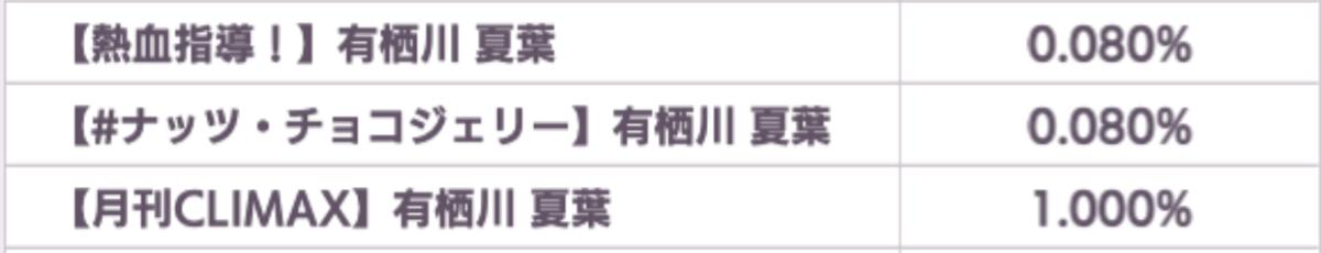 f:id:nezumitori:20190414220236p:plain