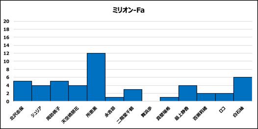 f:id:nezumitori:20190520152616p:plain