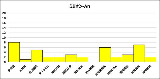 f:id:nezumitori:20190520152622p:plain