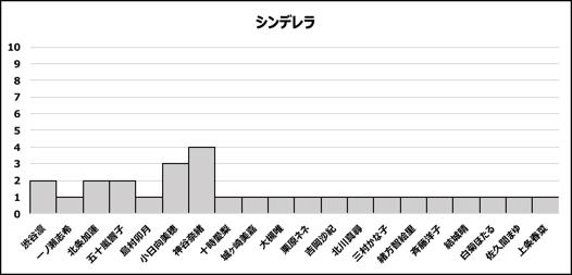 f:id:nezumitori:20190520152628p:plain