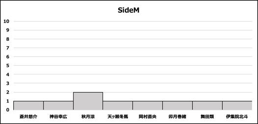 f:id:nezumitori:20190520152634p:plain
