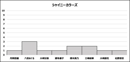 f:id:nezumitori:20190520182025p:plain