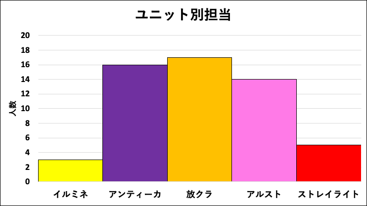 f:id:nezumitori:20190901202732p:plain