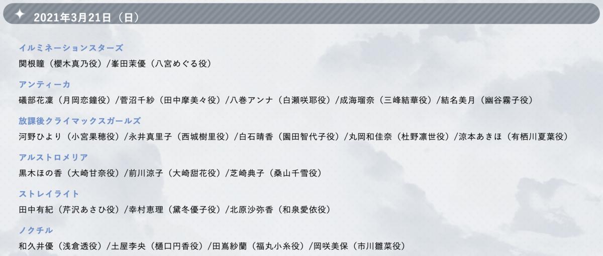f:id:nezumitori:20201227201456p:plain