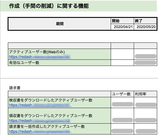 f:id:nezurika:20200728171404p:plain