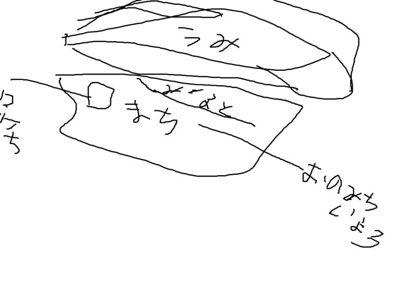 f:id:nezuzyouzi:20180723164717p:plain