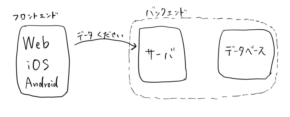 f:id:ngo275:20190614020444p:plain:w600
