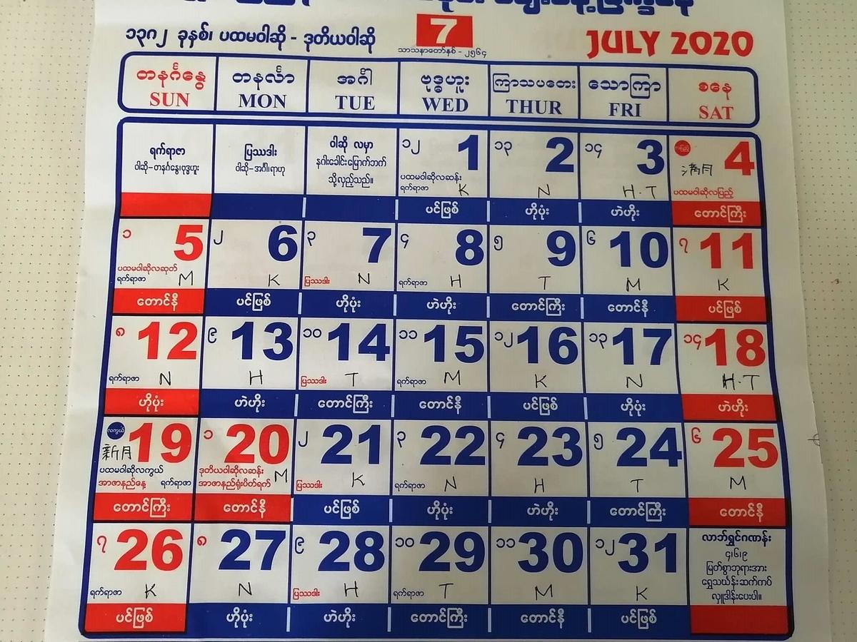 ミャンマー2020年7月
