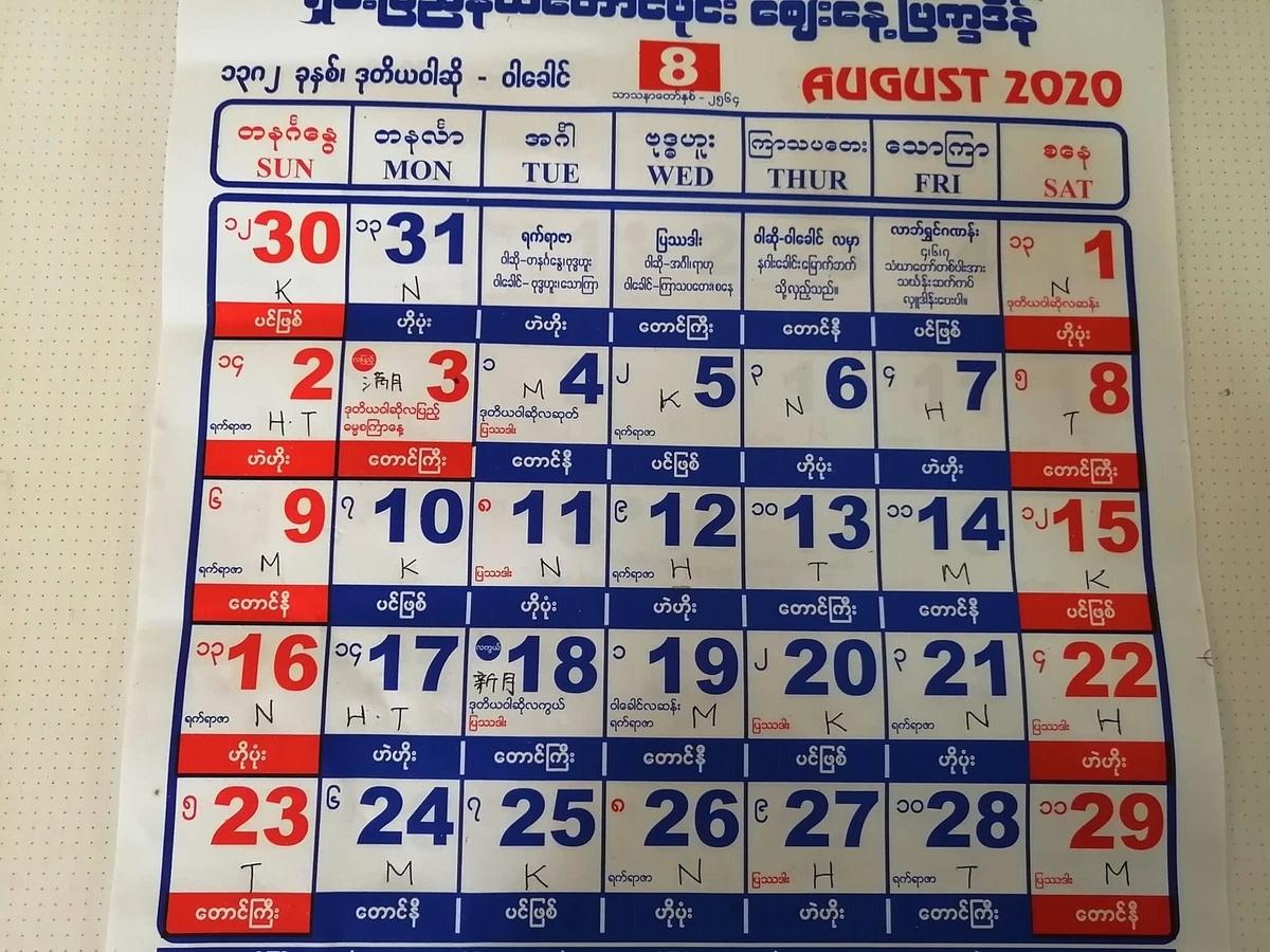 ミャンマー2020年8月