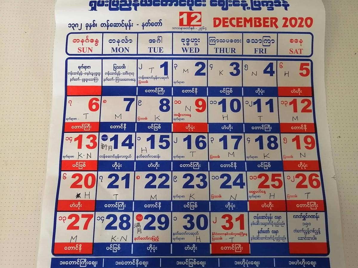 ミャンマー2020年12月