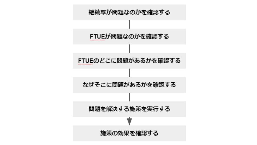 f:id:ngyope:20210520093741p:plain