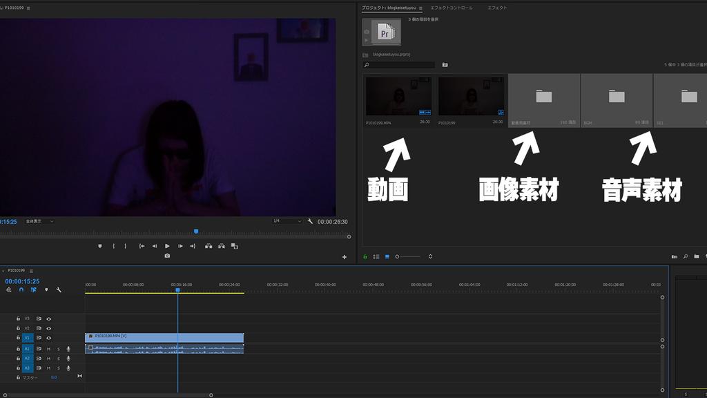 動画編集を効率よくするための手順