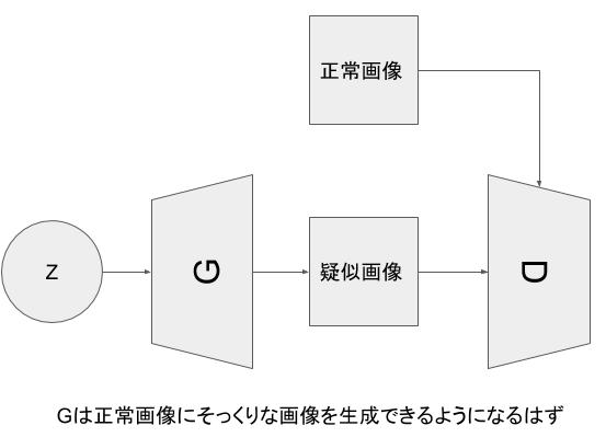 f:id:ni4muraano:20180812103343p:plain:w400