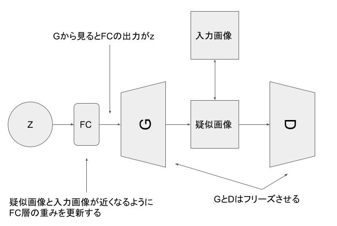 f:id:ni4muraano:20180812105128p:plain:w400