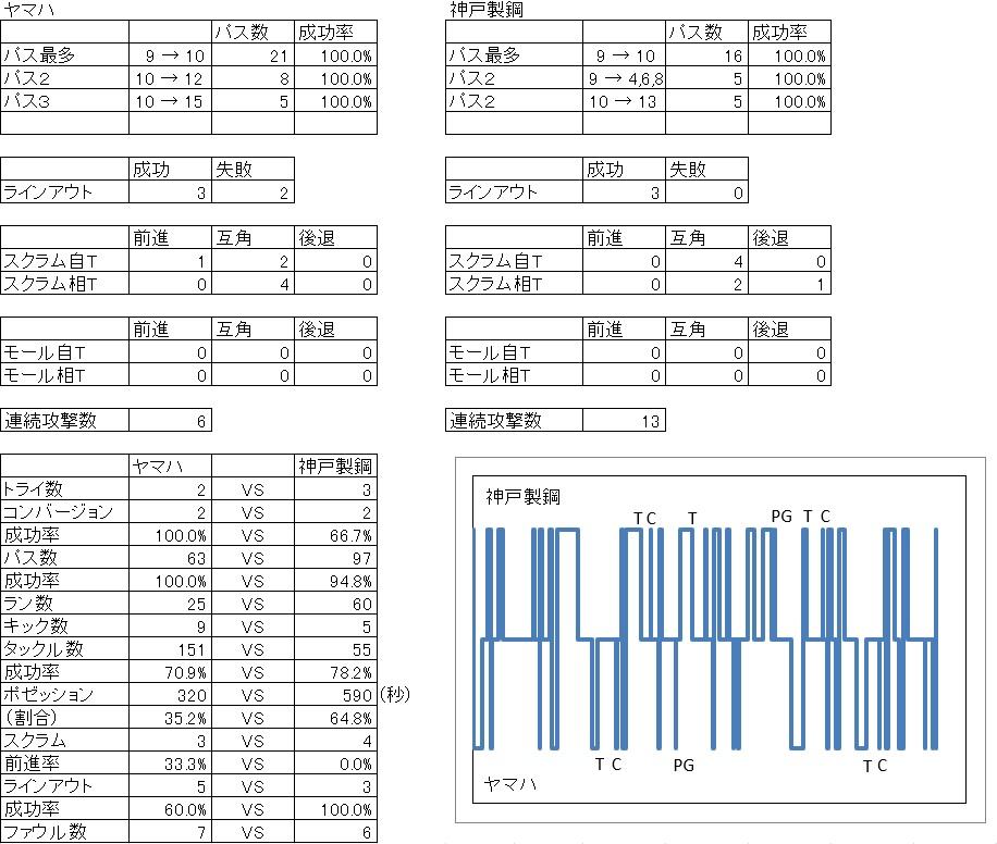 f:id:nicenature75:20200126124330j:plain