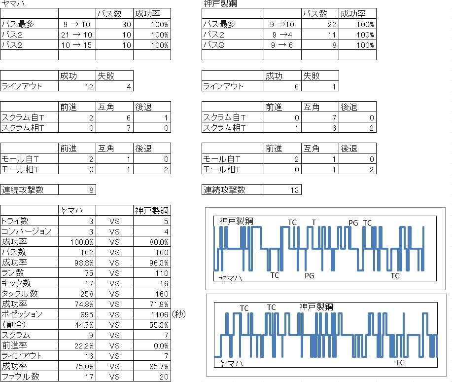 f:id:nicenature75:20200126153411j:plain