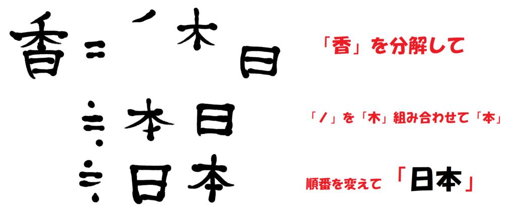 f:id:nichan-nichan:20171002022037j:plain