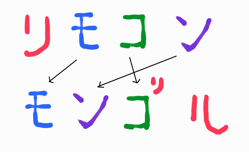 f:id:nichan-nichan:20171202232051j:plain