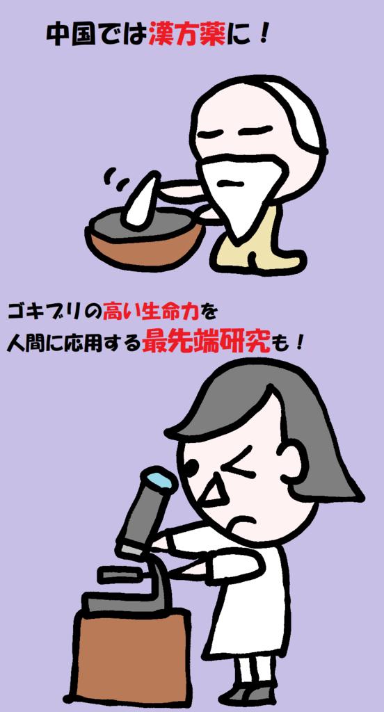 f:id:nichan-nichan:20180414020052j:plain