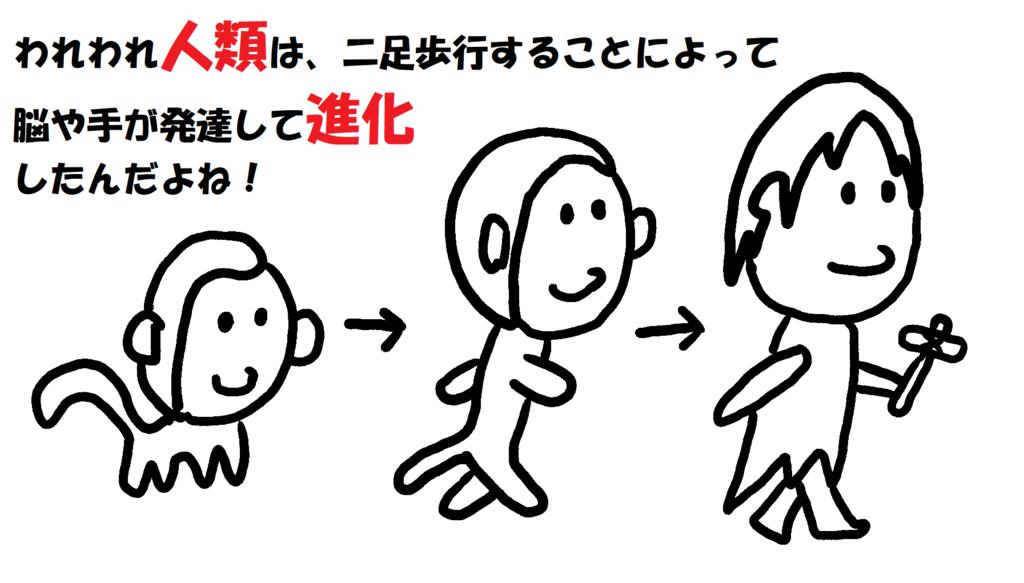 f:id:nichan-nichan:20180629234600j:plain