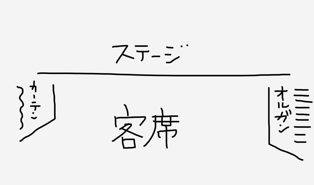 f:id:niche_dekae:20190113011539j:plain