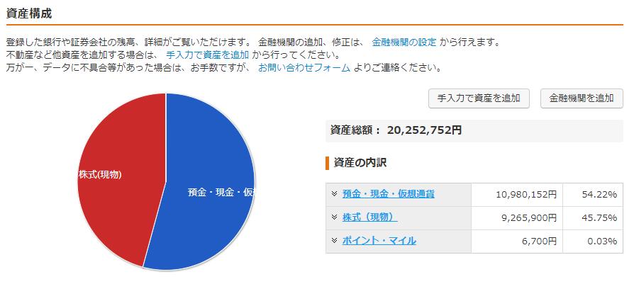 f:id:nichijo-ni-ikiru:20190301034834p:plain