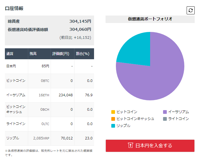 f:id:nichijo-ni-ikiru:20190301035749p:plain