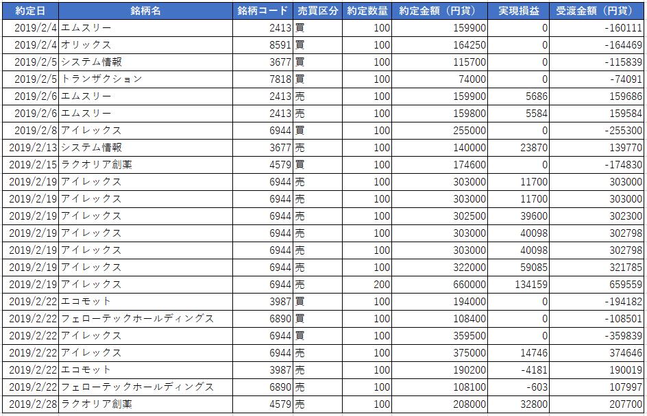 f:id:nichijo-ni-ikiru:20190304005344p:plain