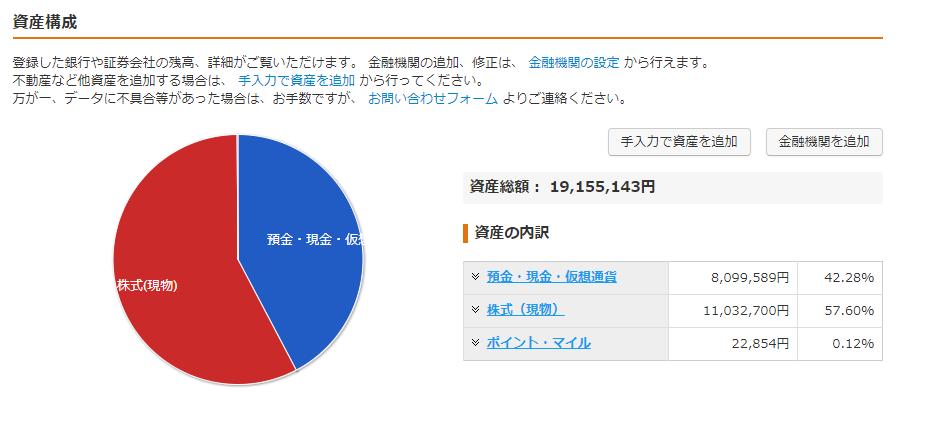 f:id:nichijo-ni-ikiru:20190331224626p:plain