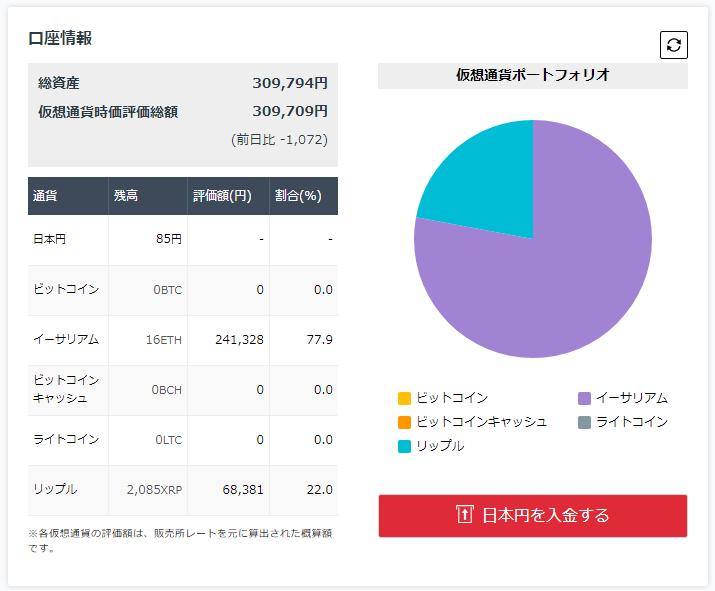 f:id:nichijo-ni-ikiru:20190331225330p:plain