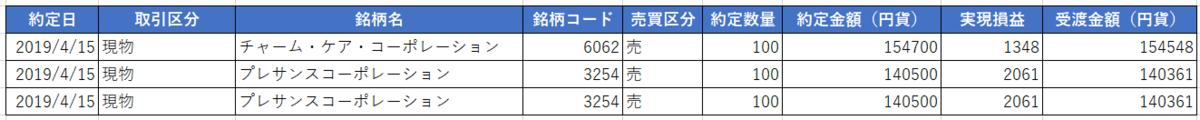 f:id:nichijo-ni-ikiru:20190428160545p:plain