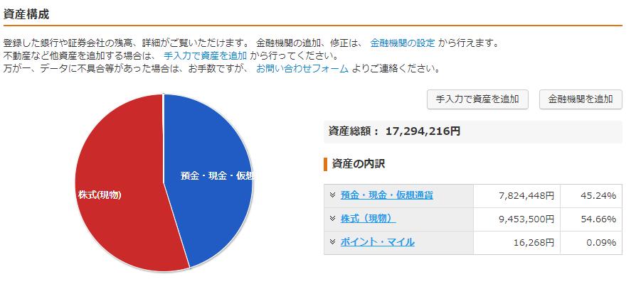 f:id:nichijo-ni-ikiru:20190601022024p:plain