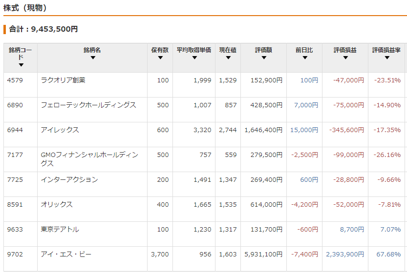 f:id:nichijo-ni-ikiru:20190601022159p:plain