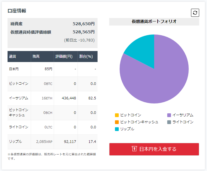 f:id:nichijo-ni-ikiru:20190601022655p:plain