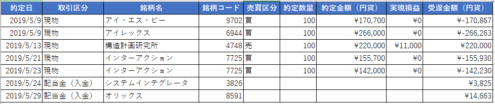 f:id:nichijo-ni-ikiru:20190601030726p:plain