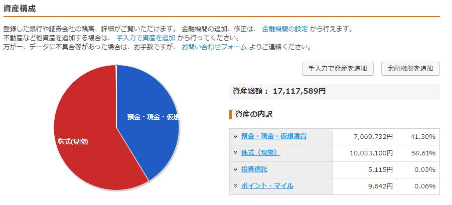 f:id:nichijo-ni-ikiru:20190801074823p:plain