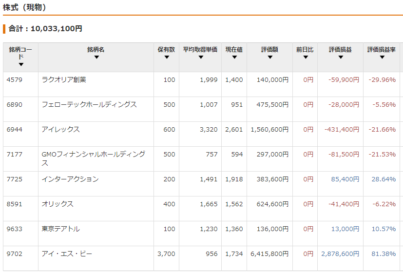 f:id:nichijo-ni-ikiru:20190801074946p:plain