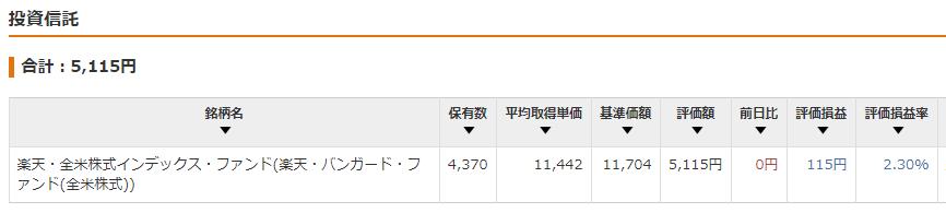 f:id:nichijo-ni-ikiru:20190801075338p:plain