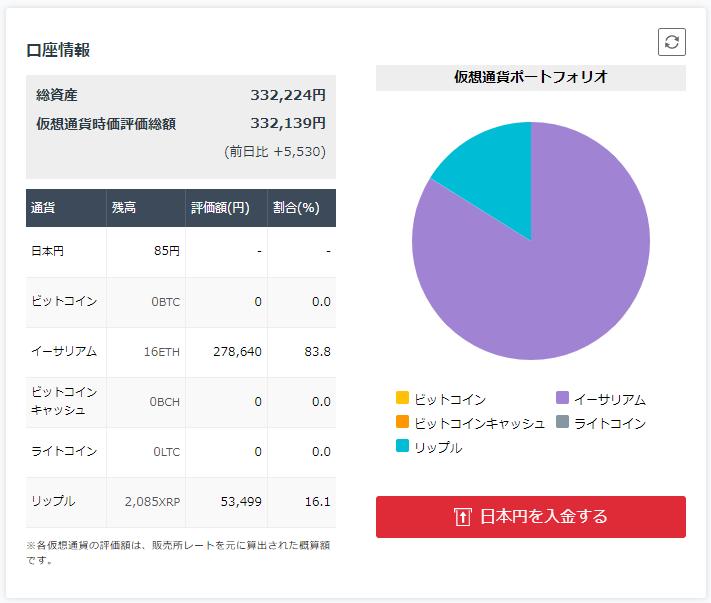 f:id:nichijo-ni-ikiru:20190902035601p:plain
