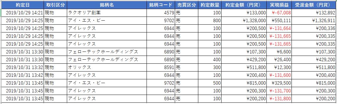 f:id:nichijo-ni-ikiru:20191031152518p:plain