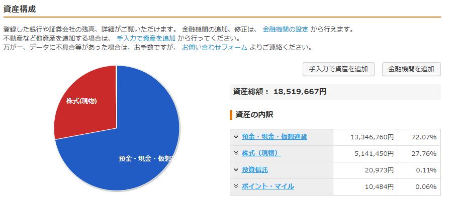 f:id:nichijo-ni-ikiru:20191031211614p:plain