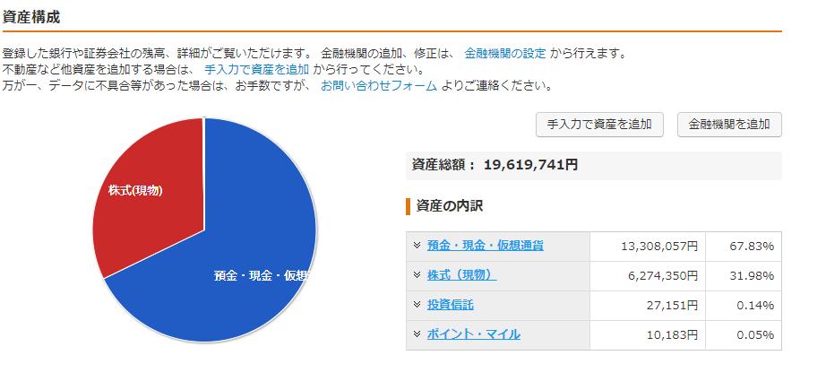 f:id:nichijo-ni-ikiru:20191201042406p:plain