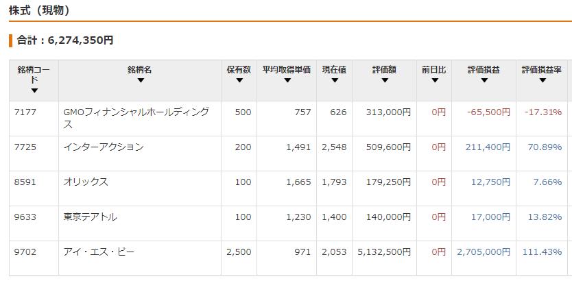 f:id:nichijo-ni-ikiru:20191201042609p:plain